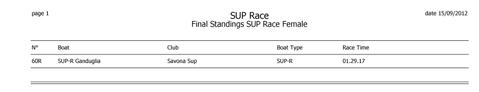 sup-race-female.jpg